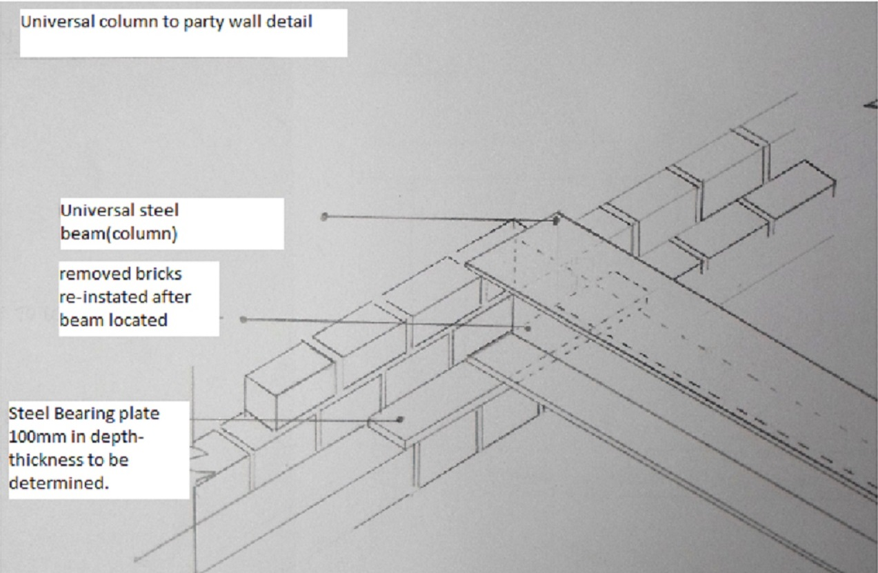 attic flat ideas - Technical Information Valley Loft Conversions